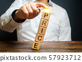 Businessman dumps prices. Cost reduction, sale and promotion. Attracting new customers, seasonal discount. Pricing on the stock exchange. Artificial price manipulation of basic goods. 57923712