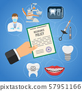 Dental Insurance Services Concept 57951166