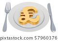 Plate with pound sterling symbol, 3D rendering 57960376