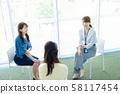 小組討論 58117454