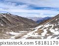 Karakoram mountain range view from Khardung la pass 58181170