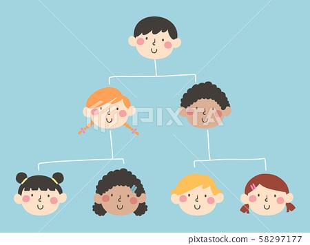 Kids Organizational Structure Illustration 58297177