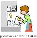 설거지 주부 58315830