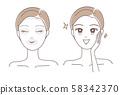 女性面部護理面膜 58342370