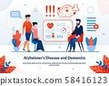 Alzheimer Disease and Dementia Vector Banner 58416123