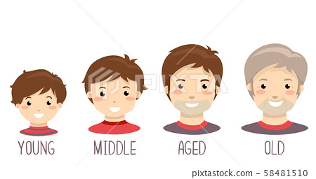 Boy Young To Old Describe Illustration 58481510