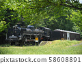 小金井市,小金井公園,蒸汽機車展示廳SL 58608891