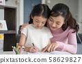 การเรียนรู้วิถีชีวิตของผู้ปกครองเด็ก 58629827