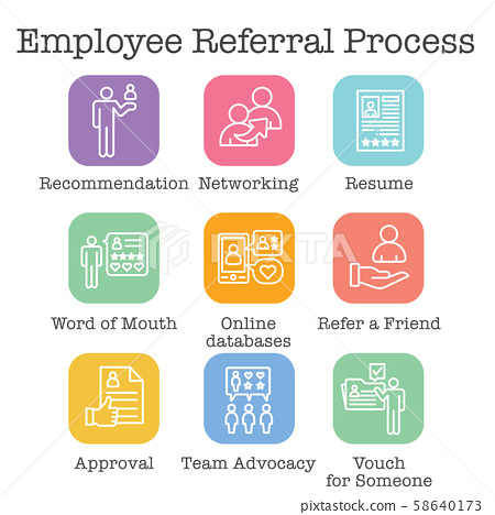 Employee Referral Process Icon Set with 58640173