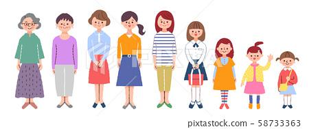 다양한 세대의 여성 전신 컬러 58733363