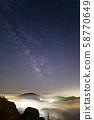 하코네 · 金時山에서 센고쿠의 야경과 여름의 은하수 58770649