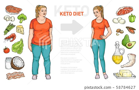 Keto diet poster template - cartoon woman before and after dieting 58784627