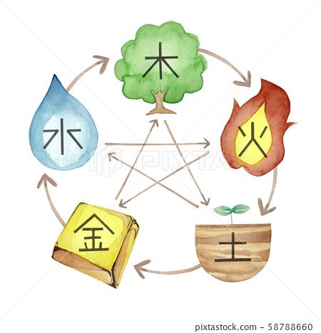 Oriental medicine five line fortune-telling Correlation diagram with letters, watercolor illustration 58788660