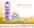 Natural oil cosmetics in capsules banner 58822976