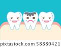 충치의 귀여운 치아의 일러스트 cute cartoon implant tooth illustrat 58880421