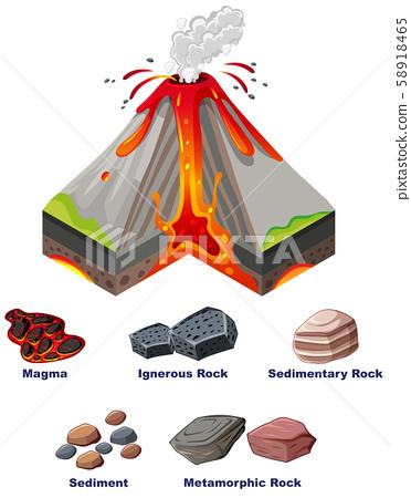 Diagram showing eruption of volcano 58918465