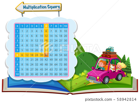Multiplication square with couple in a car 58942814