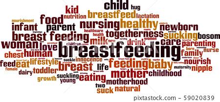 Breastfeeding word cloud 59020839