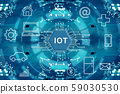 IOT, IoT concept synthesis 59030530