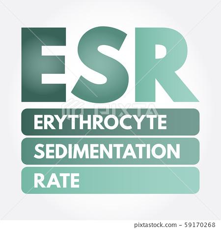 ESR - Erythrocyte Sedimentation Rate acronym 59170268