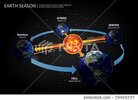 Earth Changing Season Vector Illustration 59409237