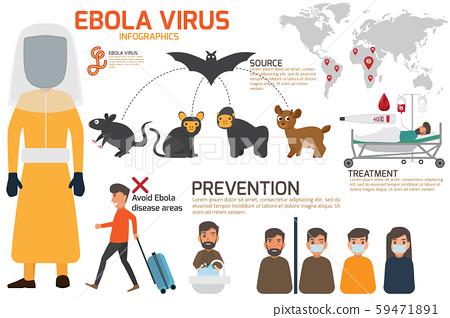 Design of details ebola virus sign symptoms and 59471891
