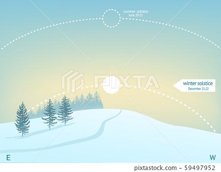 Infographics for winter solstice on December 21-22. Winter landscape. 59497952