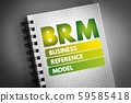 BRM - Business Reference Model acronym 59585418