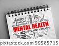 Mental health word cloud collage 59585715