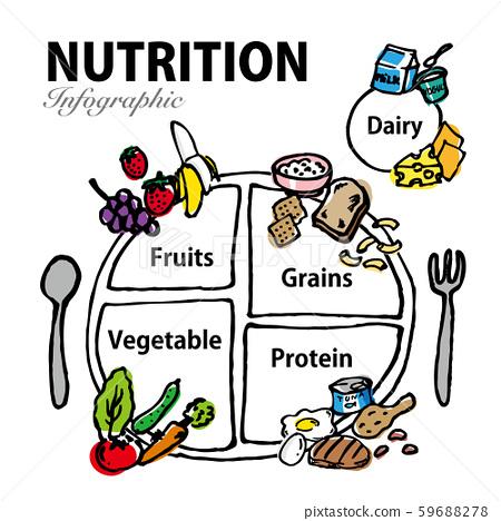 食品營養平衡表 59688278