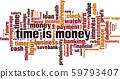 Time is money word cloud 59793407