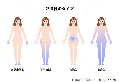 婦女的清涼/身體的清涼/按類型設置的插圖 60043396
