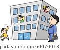 公寓空置问题 60070018