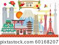 日本地標旅遊勝地 60168207