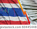 Thailand flag and chart falling US dollar position 60445448