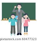ภาพประกอบของครูและนักเรียนพร้อมกระดานดำ 60477323
