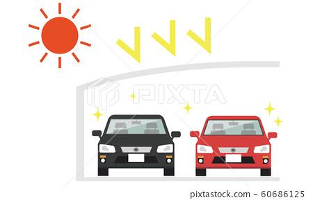 車棚車紫外線2單位 60686125