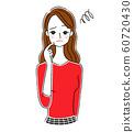 Female beauty worries doubt 60720430