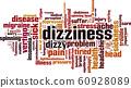 Dizziness word cloud 60928089