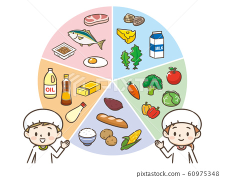 五種主要營養學校午餐 60975348