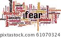 Fear word cloud concept 61070324