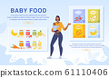 Order Online Baby Food Delivery Service Webpage 61110406