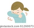 肘部咳嗽打噴嚏 61260073
