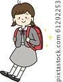 新一年級生(女孩) 61292253