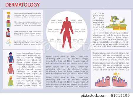Dermatology, Effect Food on Condition whole Body. 61313199