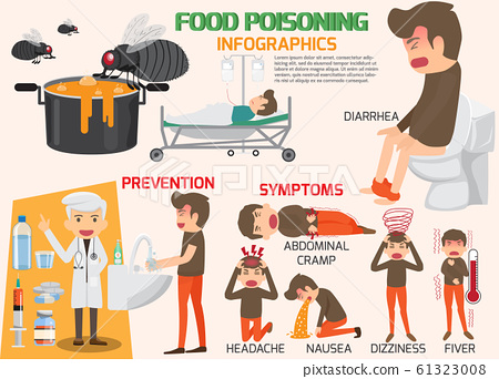Stomach Ache, Food Poisoning Infographics, Stomach 61323008