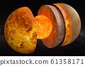Structure of planet Venus in space, 3D rendering 61358171