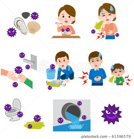 諾如病毒傳播途徑家庭感染設置圖 61396579