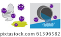 Norovirus infection route sewage illustration 61396582