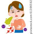 諾如病毒開始嘔吐腹痛圖 61396592